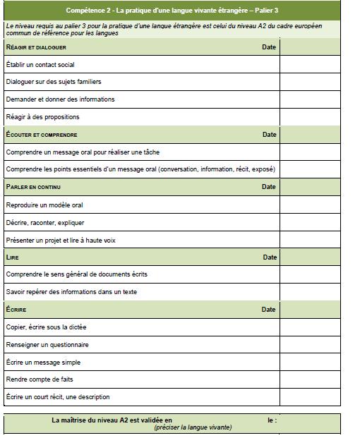 Enseignement de l anglais evaluation du niveau a2 - Grille des competences professionnelles ...